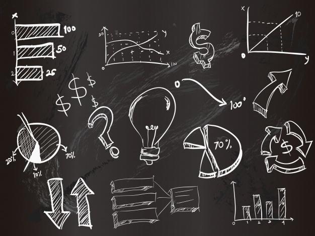 ۶ زمینهای که باید برای کسب و کار پول بیشتری خرج کند